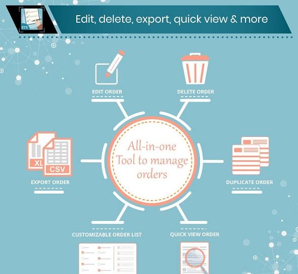 Модуль Order Manager: Edit, delete, export, quick view & more