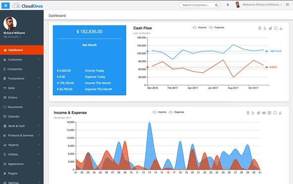 CloudOnex Business Suite